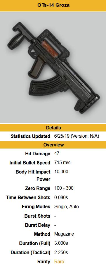 pubg weapon tier list