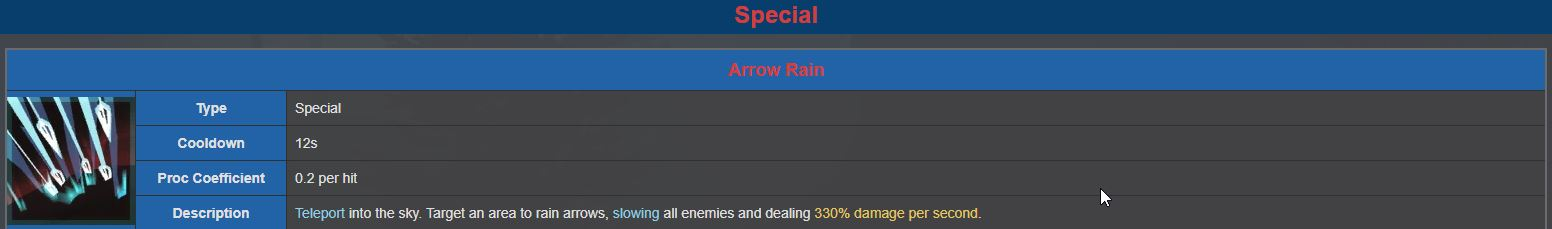 Risk of Rain 2 Huntress