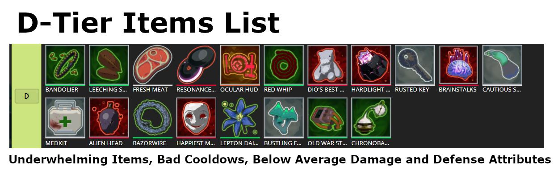 Risk of Rain 2 Item Tier List